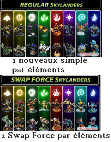 3# Swap Force