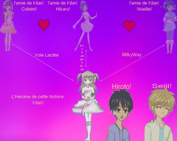 Kilari-personnages