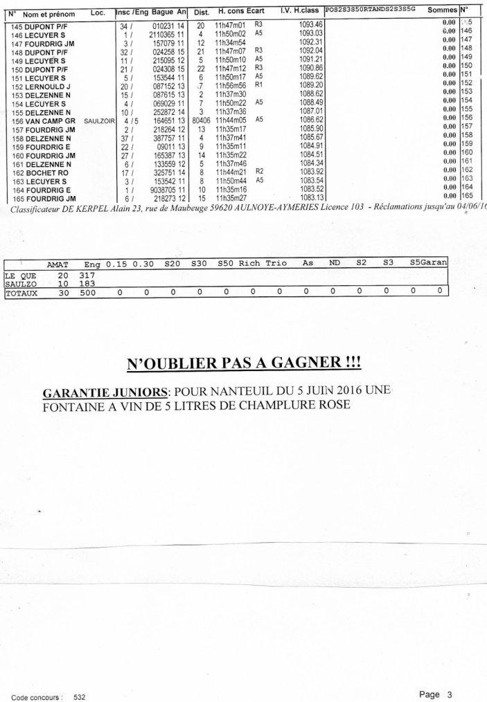 resultat morlincourt du 28 mai 2016