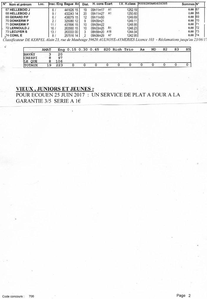 resultat st Soupplet du 17 juin