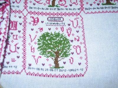 mon arbre de vie juin le figuier qui represente la sensibilité