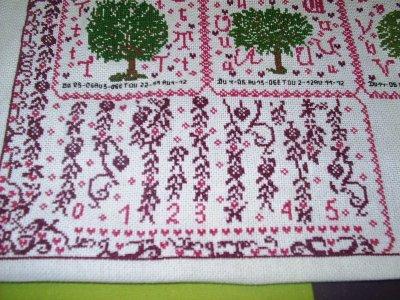 arbres de vie la frise d'annick abrial