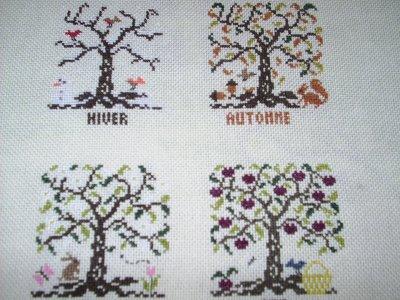 arbres quatre saison de jardin privé