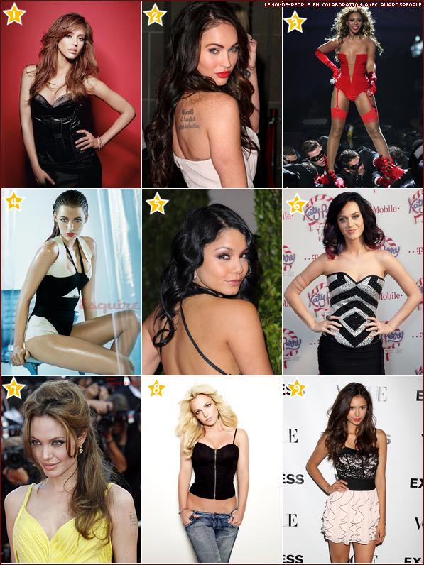 Quelle femme est la plus sexy?