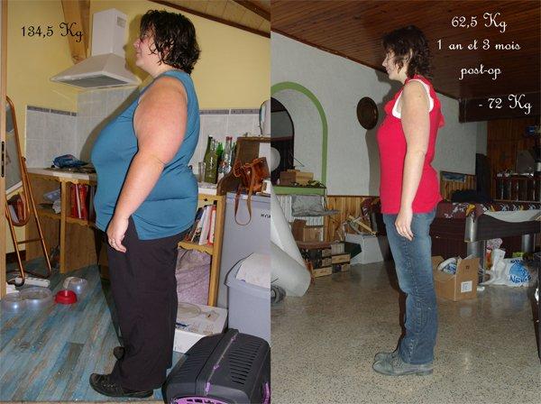 1 an et 3 mois, profil