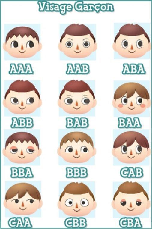 ACNL : Les visages