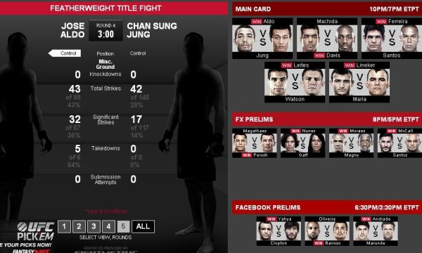 UFC 163 JOSE ALDO JUNIOR VS KOREAN ZOMBIE