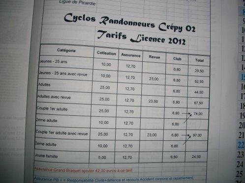 licences 2012