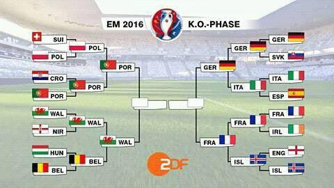 EURO2016 IN FRANCE