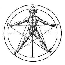 Le Symbolisme Du Pentacle