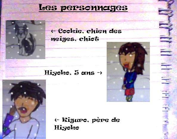 La légende d'Hiyoko Hocarina: Les personnages