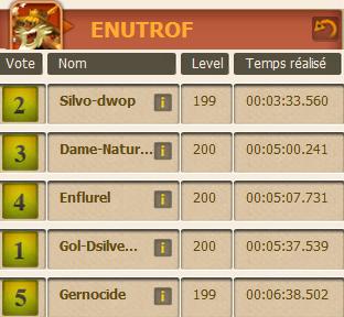 Suite des votes du tournoi Goultarminator IV