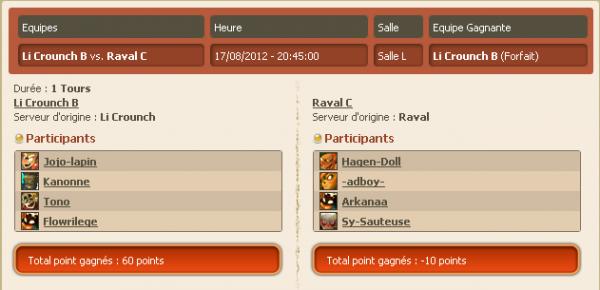 Troisième match du goulta et victoire 4-0 par forfait contre Raval C