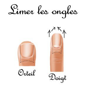Tuto Nail #1: COMMENT METTRE SON VERNIS