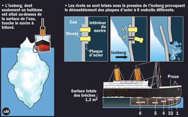 le magnifique paquebot transatlantique: TITANIC