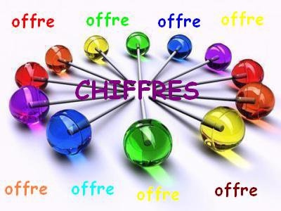 ~~ Offre De Chiffres ~~