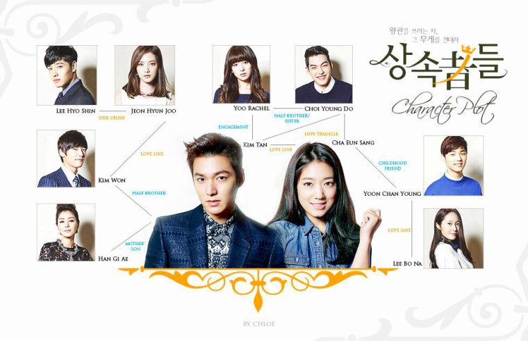 ~Heirs~