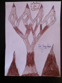 Voici mes dessins d'arbres!
