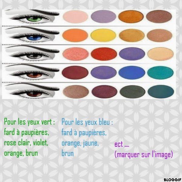 ○ Se maquiller par rapport à la couleur de nos yeux ○