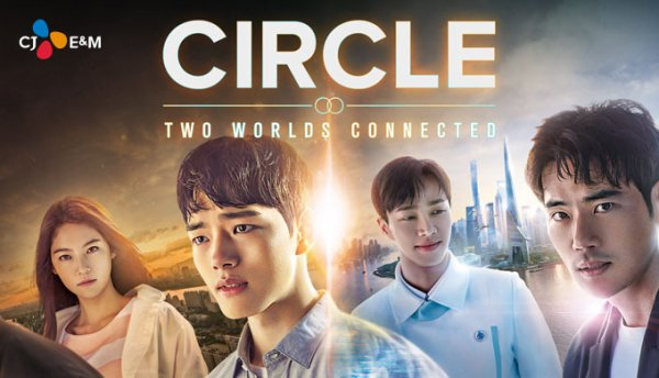 Circle ; Two connected worlds