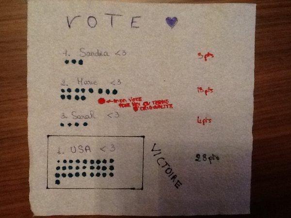 Vote look le plus original partie 1 (vote terminer) + résultat