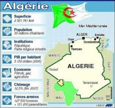 Carte Algerie Population.Carte D Identite D Algerie Petitekabyle