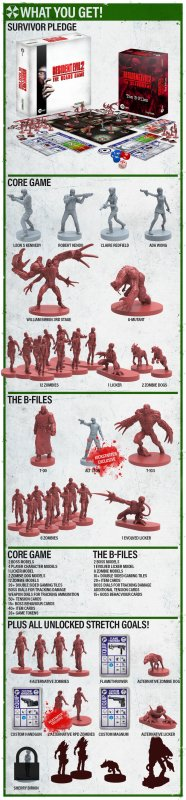 Resident Evil 2 se décline en jeu de plateau