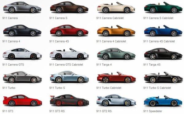 Porsche 911 :