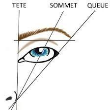 Comment bien épiler ses sourcils ?❤️