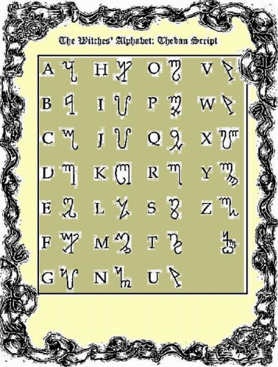 alphabet wicca