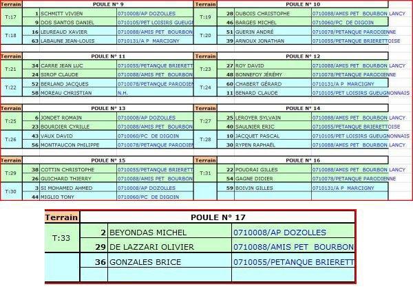 DOUBLETTES 2012 : POULES DU SECTEUR DIGOINAIS :