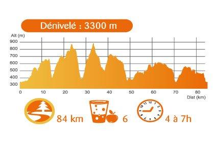 PARCOURS DE L'EXTREME LOUE 84 KM
