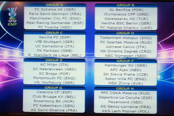 Tirage au sort uefa standard de li ge - Tirage au sort coupe uefa ...
