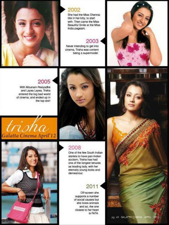 Success of Trisha