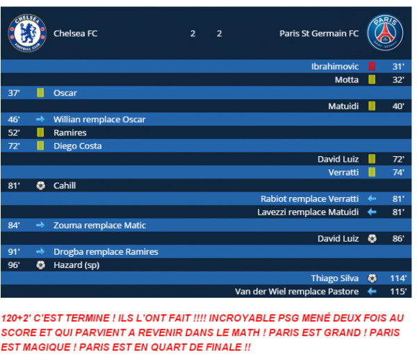 CHELSEA/PSG comment on a eu chaud ! un match de fous !!!
