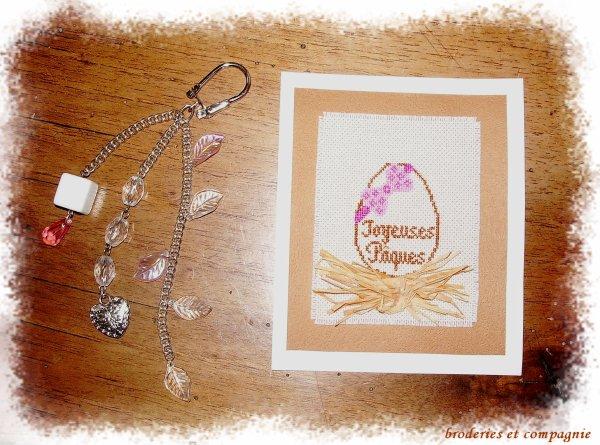 échange thème Pâques