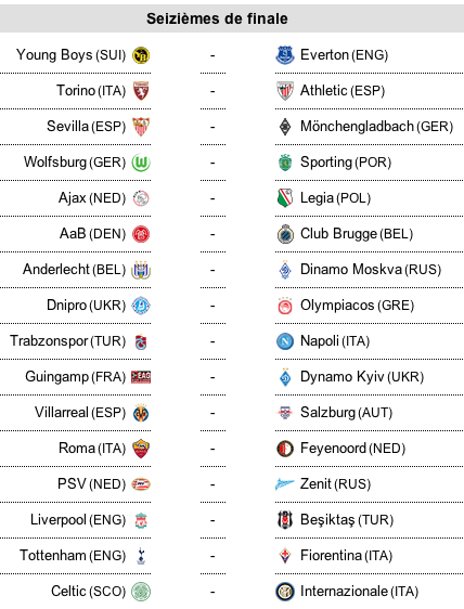 Tirage au sort de la Ligue des champions de l'Europa League !