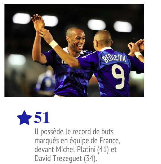 Articles De Bulge Football Taggés Thierry Henry: MERCI THIERRY HENRY !!!!
