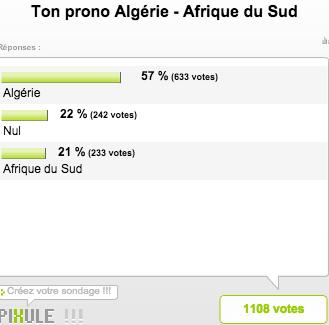 CAN 2015 :  Algérie - Afrique du Sud