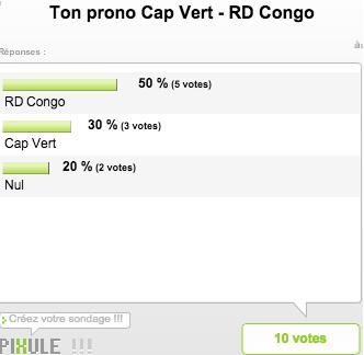 CAN 2015 : Zambie - Tunise & Cap Vert - RD Congo