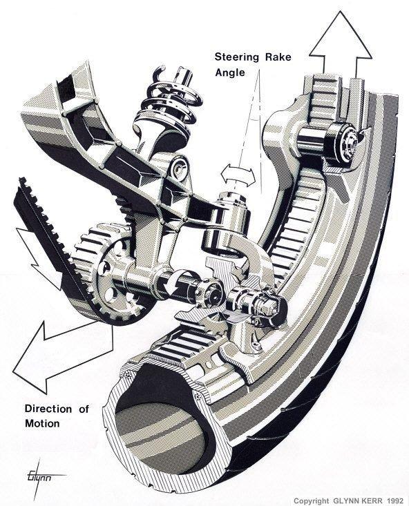 Glynn Kerr Design..