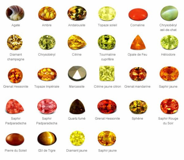 Populaire les pierres precieuses et leurs vertus. - les  XE94