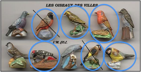 les oiseaux des villes