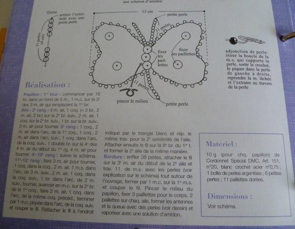 Papillon... S