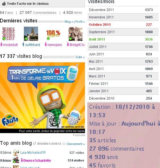 duerrecharlotte A eu  1 AN LE 18 DECEMBRE 2011