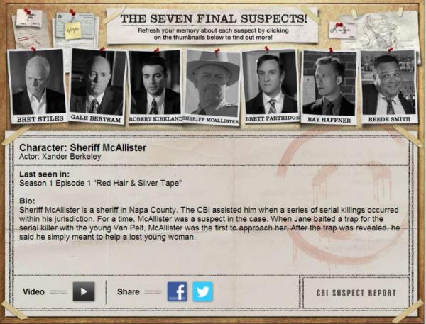 Carte d'identité des 7 suspects de The Mentalist