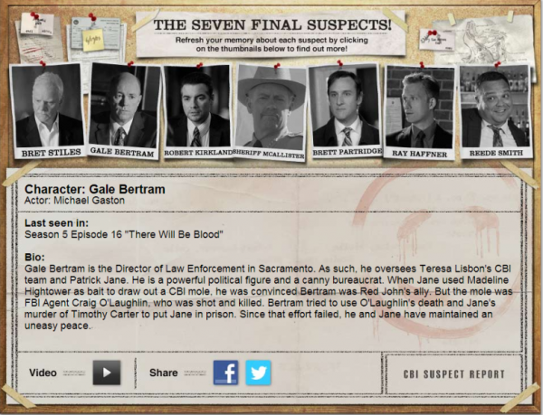 Carte d'identité des 7 suspects de The Mentalist