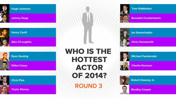Battle : Hottest Actor of 2014