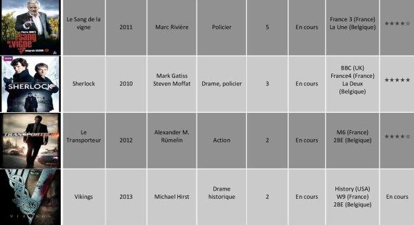 Liste des séries que je regarde