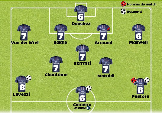 Résumé Paris Saint Germain - Toulouse (CDF)